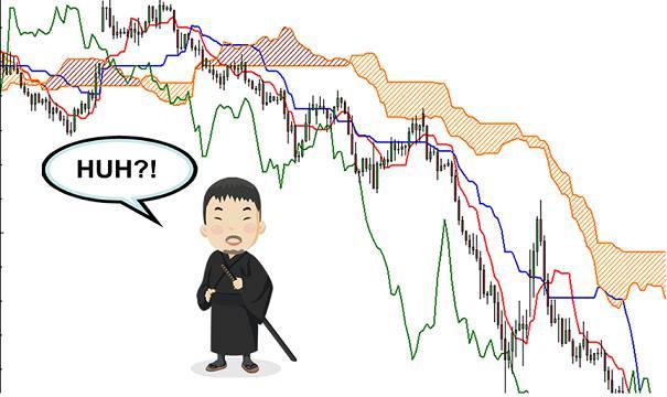 اکسپرت استراتژی معروف ایچی موکو(Ichimoku) به همراه سورس کد برای بازار فارکس(ربات)