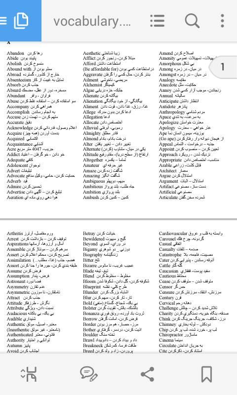 آموزش 1400 لغت انگلیسی