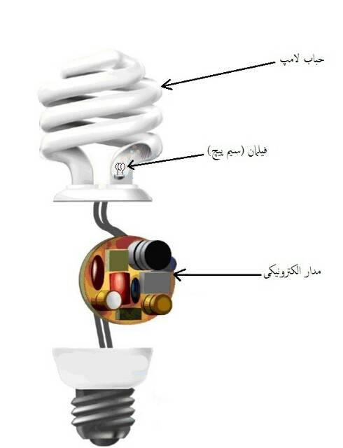درامد از تعمیر لامپ کم مصرف
