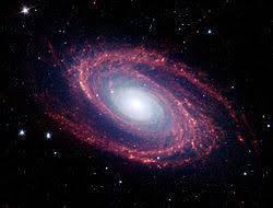 مقاله در مورد کهکشان ها