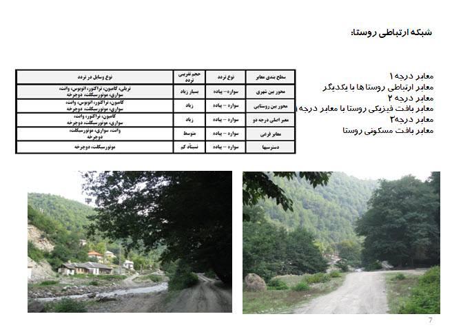 روستا 1 (معماری)