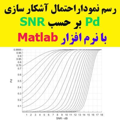 رسم نمودار احتمال آشکار سازی (Pd) بر حسب SNR با نرم افزار متلب