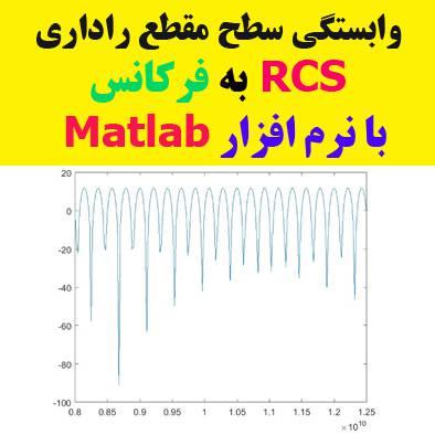 رسم نمودار وابستگی RCS به فرکانس با نرم افزار متلب