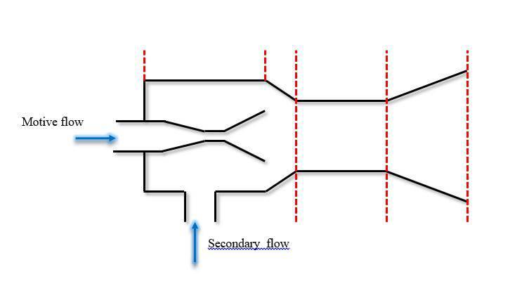 طراحی اجکتور دو فازی با نرم افزار EES