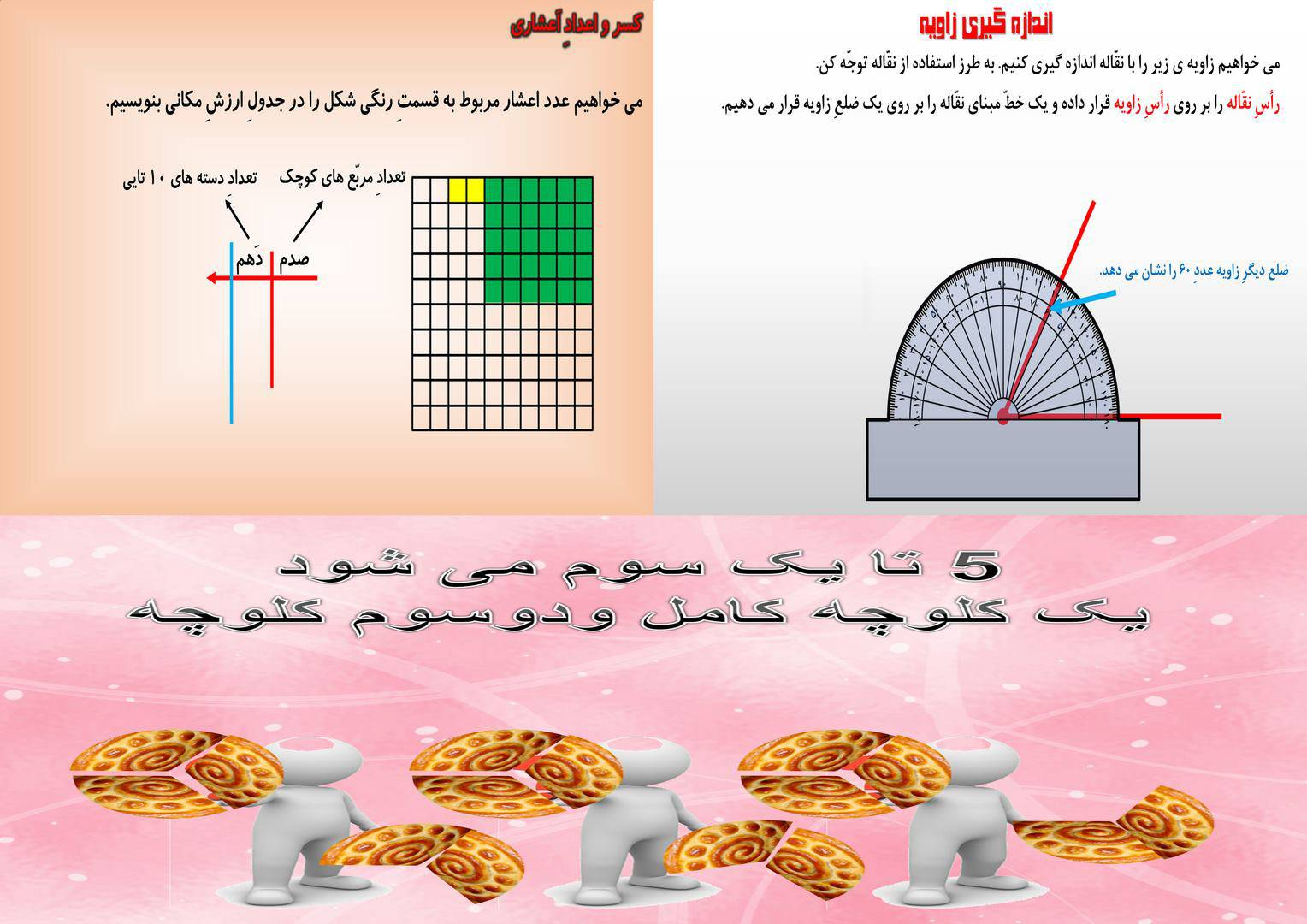 پاورپوینت ریاضی پنجم وششم(اعشار،کسر،زاویه،تقارن،تقسیم کسر،تناسب،عدد مخلوط)