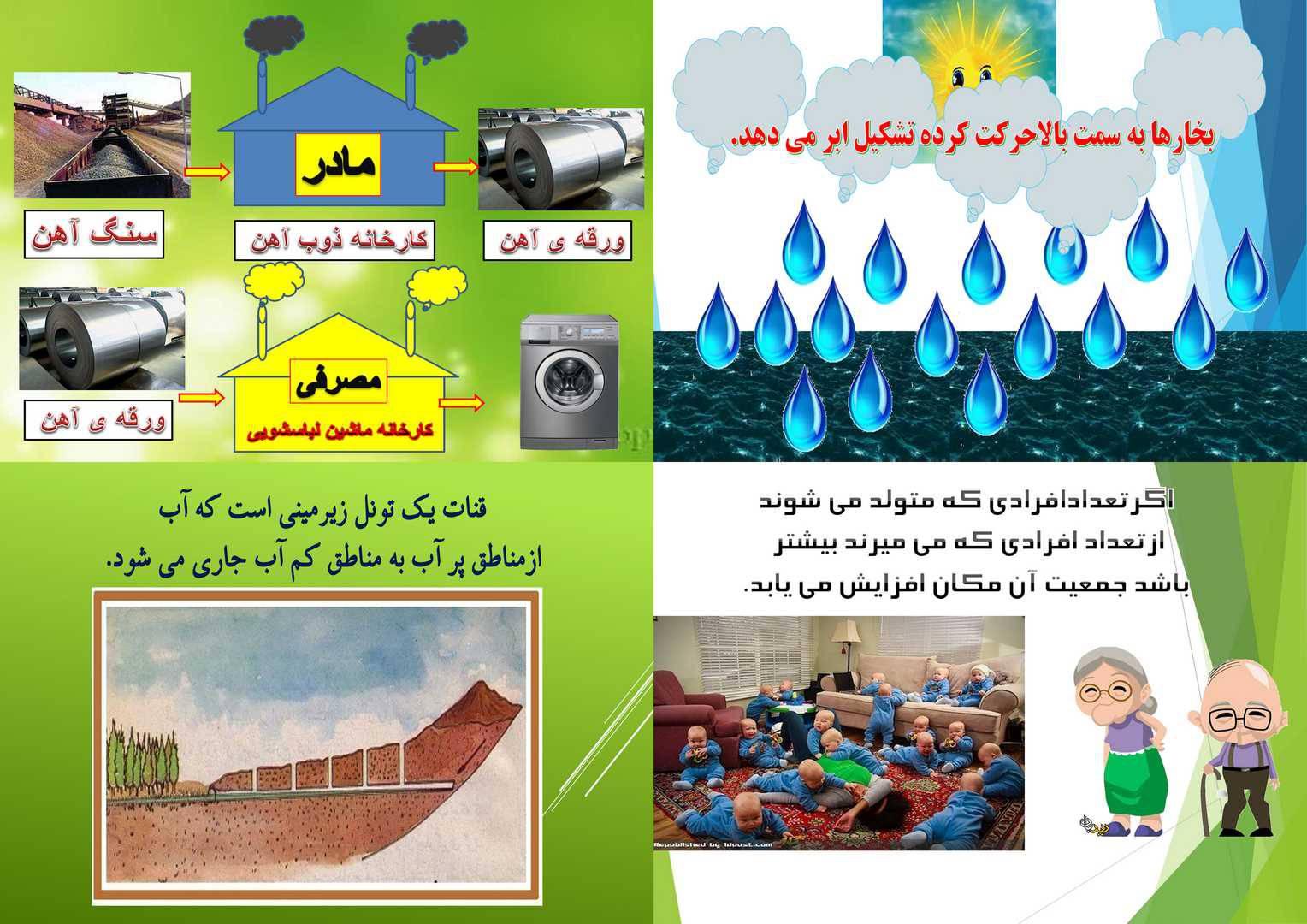 مجموعه پاورپوینت اجتماعی پنجم(جمعیت،تشکیل رود،منابع آب،صنعت)