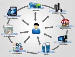 تحقیق طرح بانکداری الکترونیکی