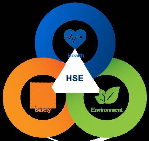 سوالات استخدامی رشته ایمنی و بهداشت محیط زیست HSE