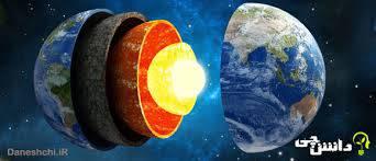 تحقیق چهارلایه زمین