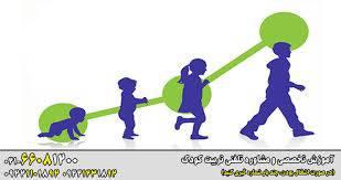 تحقیق فرايند تربيت فرزندان درانديشه ديني