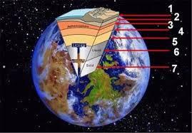 تحقیق بررسي كاربرد جيآياس در ساماندهي مدارك علوم زمين