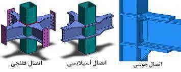 پاورپوینت اتصالات در سازه های فولادی