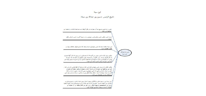 جزوه علم النفس  ابن سینا غزالی
