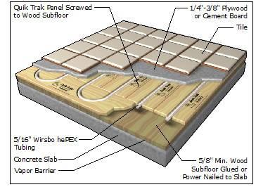جزییات دتایل گرمایش از کف