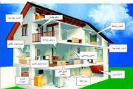 پاورپوینت , چگونه میتوان خانههاي هوشمندطراحی کرد , 73 اسلاید , pptx