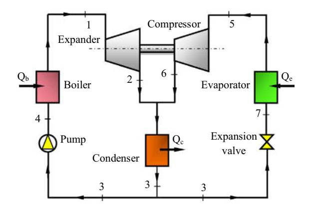تحلیل ترمودینامیکی ترکیب چرخه رانکین آلی و تبرید تراکمی بخار