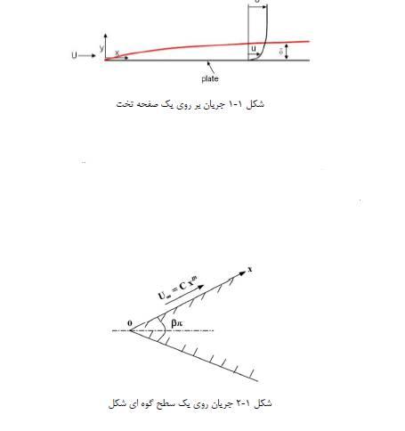حل معادلات مومنتم و انرژی در جریان بر روی صفحه تخت و سطح گوه ای شکل