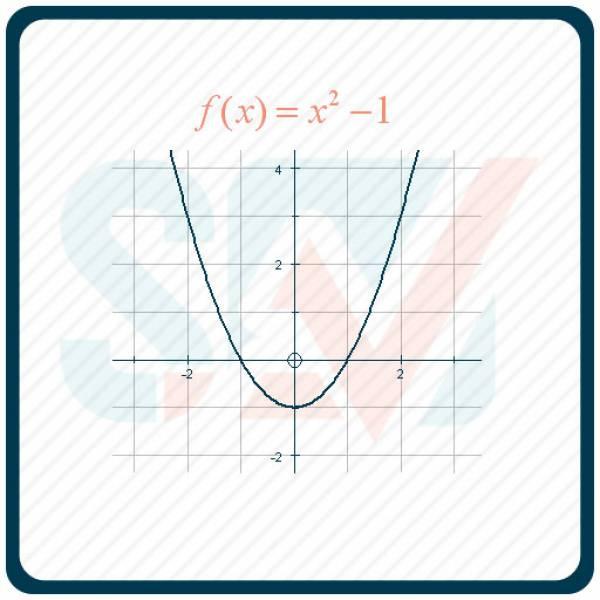 معادلات درجه دوم