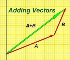 پاورپوینت هندسه پیش دانشگاهی ریاضی مبحث آشنایی با بردار