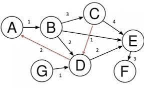 پاورپوینت ریاضیات گسسته پیش دانشگاهی ریاضی مبحث مقدمات گراف