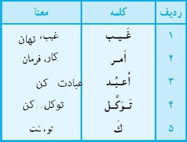 کلمات و معانی کلمات درس 1_6 قرآن کریم پایه ی هفتم