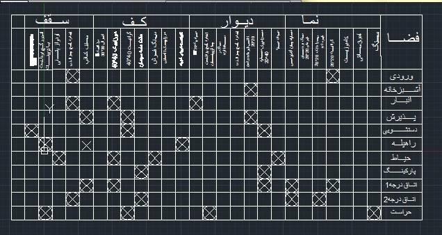 دانلود جدول نازک کاری