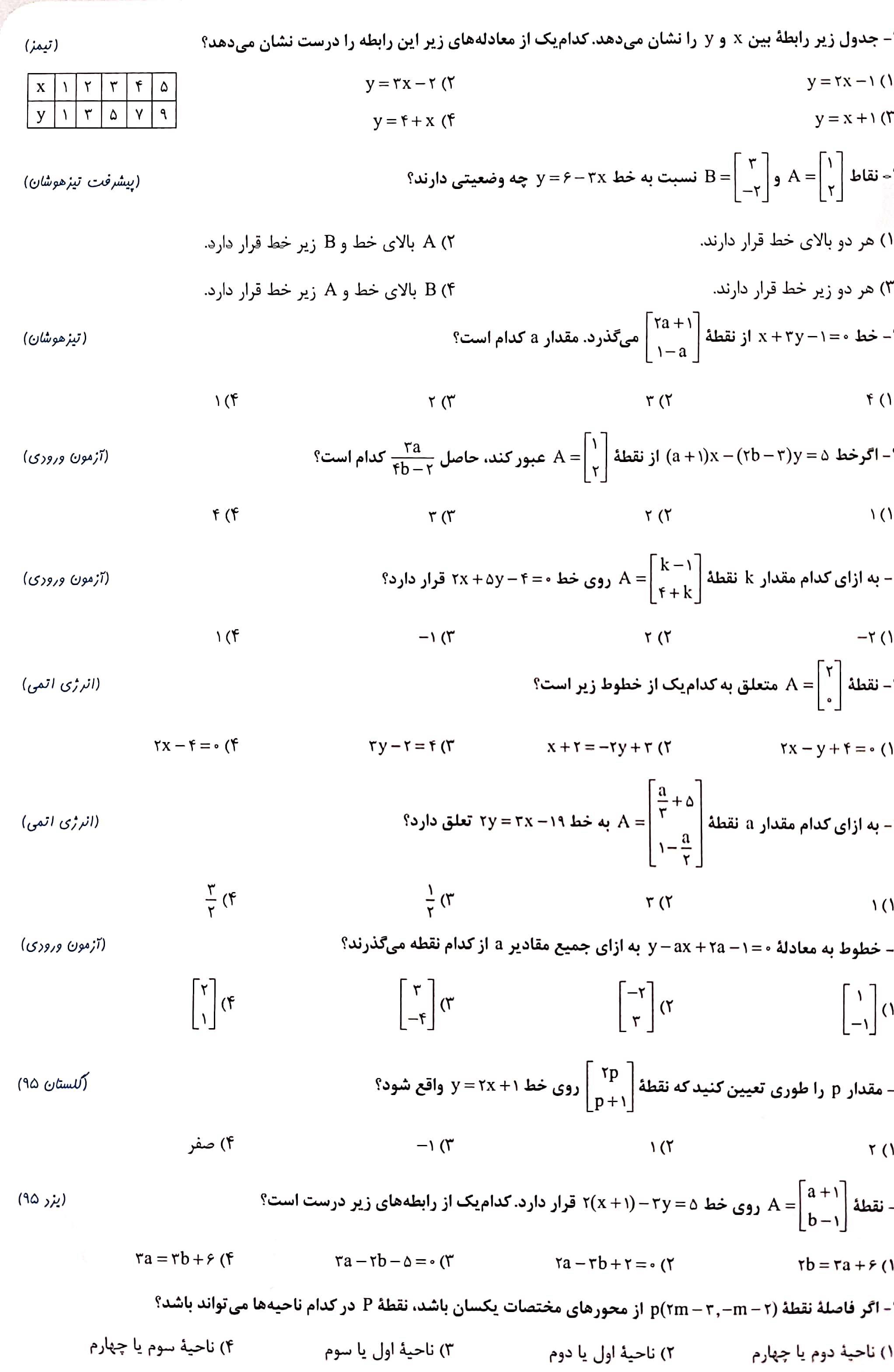 نمونه سوال تیز هوشان فصل ۶ ریاضی نهم
