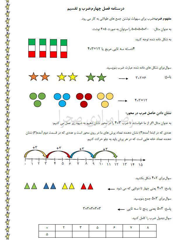 درسنامه ریاضی سوم ابتدایی