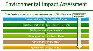 ارزیابی اثرات زیست محیطی تصفیه خانه فاضلاب