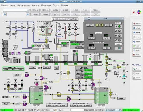 شبیه سازی سامانه های صنعتی با نرم افزار Citect HMI/SCADA