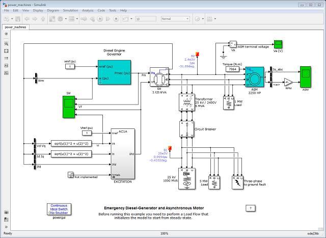شبیه سازی متعادل سازی بار در شبکه های برق با نرم افزار MATLAB